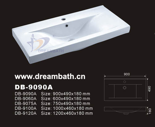 Basin Counter